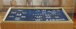 Монети от Елинистическата и Римската епохи; Античност - Исторически музей град Провадия